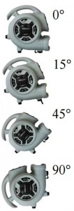Wholesale air movers and floor dryer fans